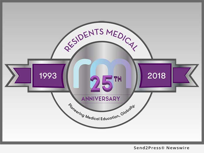 For Residency Match Month: Residents Medical Candidates
