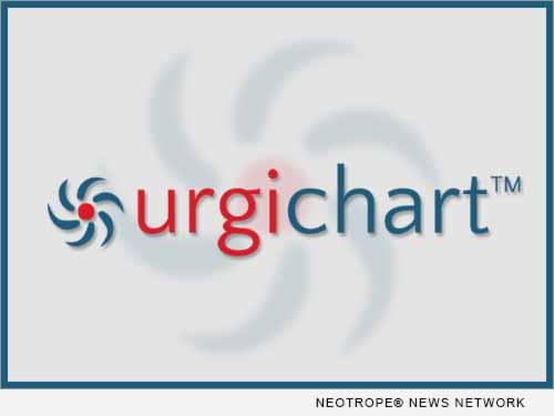 Forerun UrgiChart